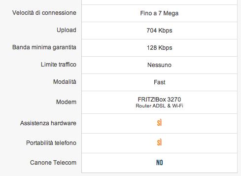 ADSL 4Game