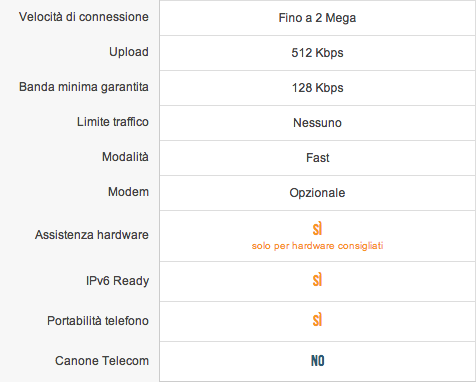 ADSL Mini
