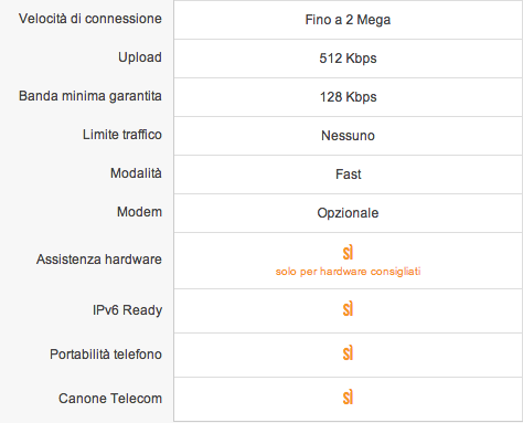ADSL 2 Mega